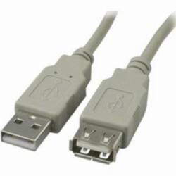Prolongador USB, Blister