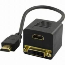 Duplicador HDMI | HDMI+DVI
